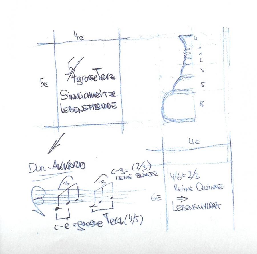 Naczynia TC Nature Design